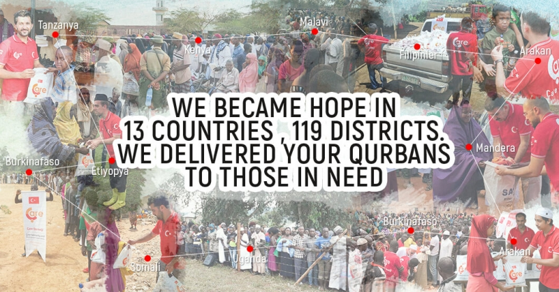 We Became A Hope In 13 Countries During Qurban In 2017